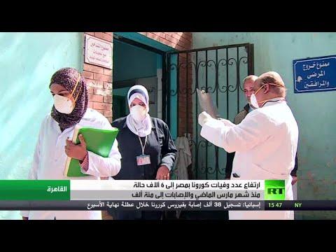 شاهد ارتفاع عدد وفيات كورونا بمصر إلى 6 آلاف حالة والإصابات إلى مئة ألف